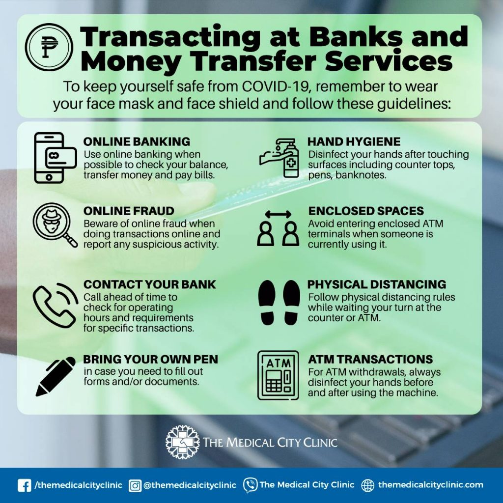Transacting at Banks and Money Transfer Services During the COVID-19 Pandemic
